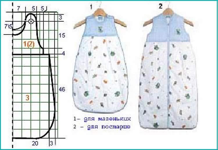 Спальные мешки для новорожденных своими руками фото 532